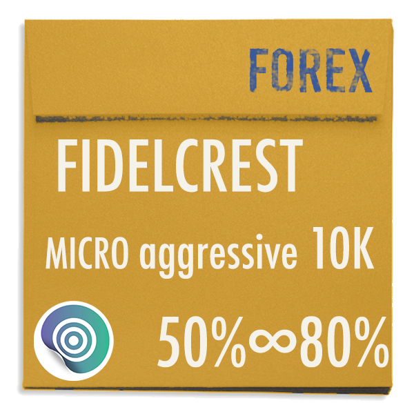 funded-trader FIDELCREST evaluation funding program trading Micro aggressive 10K 50pc 80pc copy