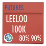 funded-trader LEELOO evaluation funding program trading 100K 80pc copy