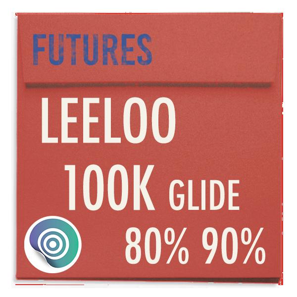 funded-trader LEELOO evaluation funding program trading 100K glide 80pc copy