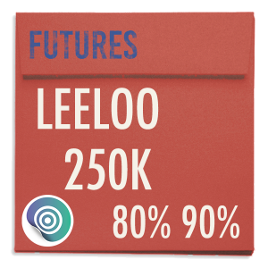 funded-trader LEELOO evaluation funding program trading 250K 80pc copy