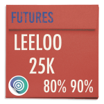 funded-trader LEELOO evaluation funding program trading 25K 80pc copy