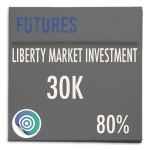 funded-trader Liberty Market Investment evaluation funding program trading 30K 80pc copy