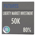 funded-trader Liberty Market Investment evaluation funding program trading 50K 80pc copy