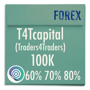 funded-trader T4Tcapital Traders4traders evaluation funding program trading 100K 60pc 70pc 80pc copy