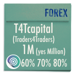 funded-trader T4Tcapital Traders4traders evaluation funding program trading 1M 60pc 70pc 80pc copy