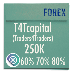 funded-trader T4Tcapital Traders4traders evaluation funding program trading 250K 60pc 70pc 80pc copy
