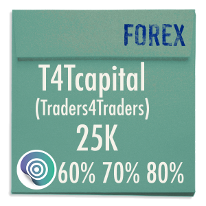funded-trader T4Tcapital Traders4traders evaluation funding program trading 25K 60pc 70pc 80pc copy