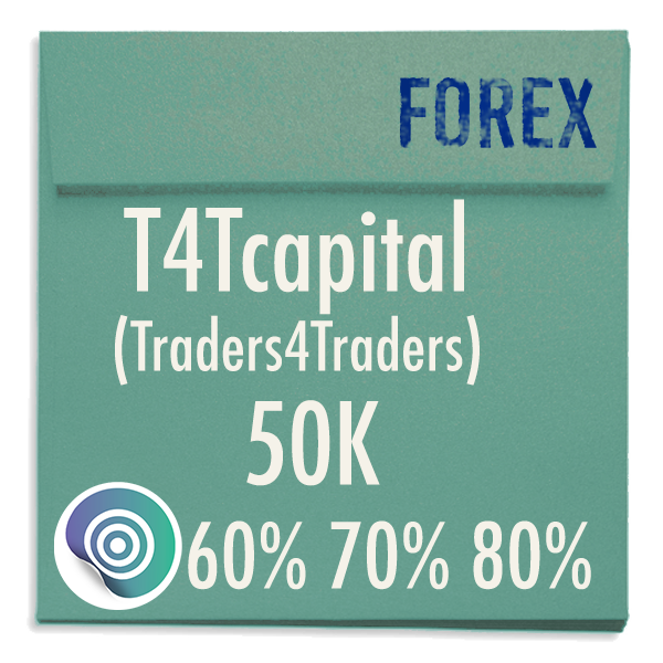 funded-trader T4Tcapital Traders4traders evaluation funding program trading 50K 60pc 70pc 80pc copy