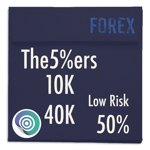 funded-trader THE5%ERS evaluation funding program trading 10K 40K low risk 50pc copy