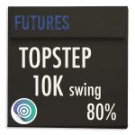 funded-trader TOPSTEP evaluation funding program trading futures 10K swing 80pc copy