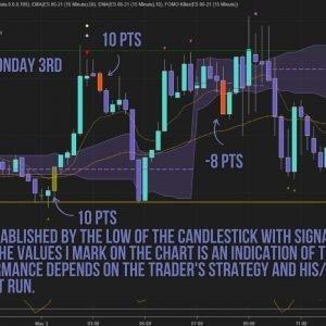 funded-trader ES 2021-5-03 FOMO Killer signals analysis