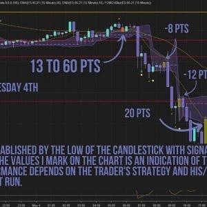 funded-trader ES 2021-5-04 FOMO Killer signals analysis