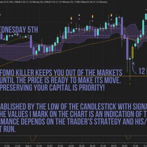 funded-trader ES 2021-5-05 FOMO Killer signals analysis